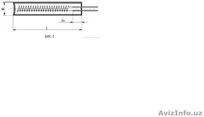 Одноконцевые ТЭНы, пальчиковые нагреватели Ургенч, Объявление #1416140